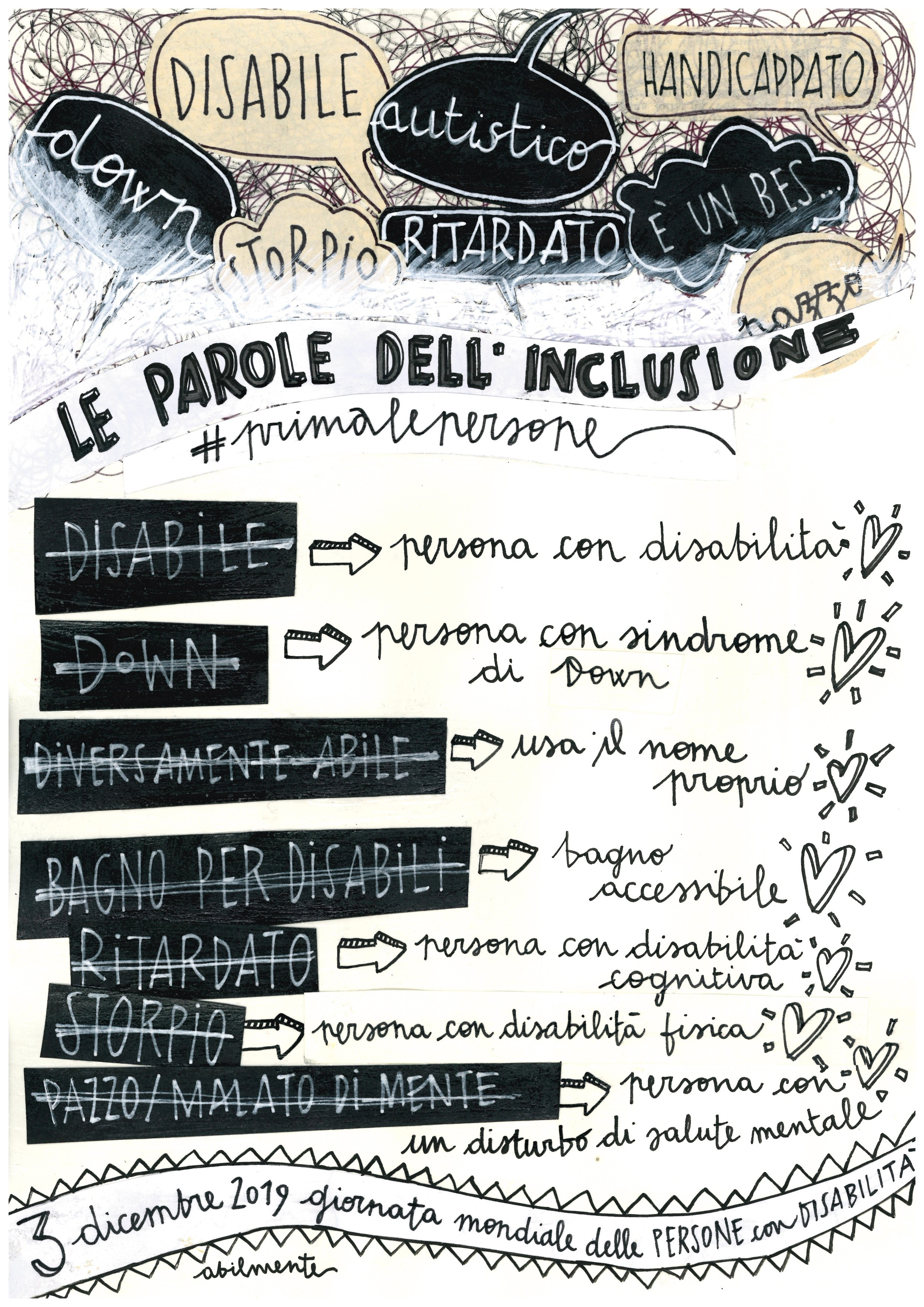 Le parole dell'inclusione